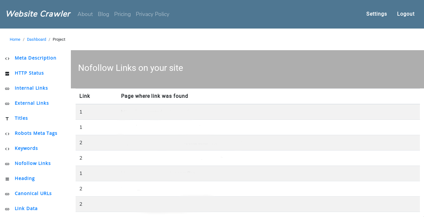 Nofollow Links checker